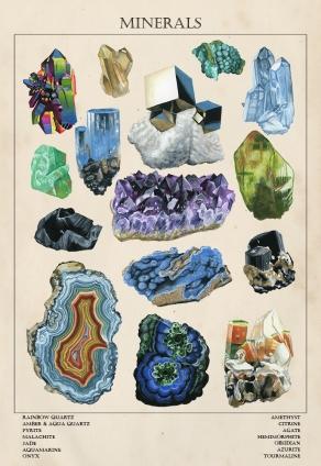 Minerals Chart jpeg
